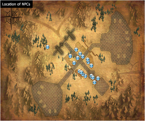 Location of NPCs
